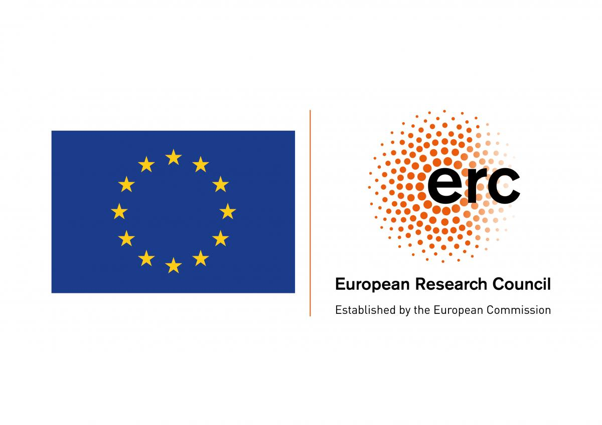 erc, European Research Council, established by the European Commission.